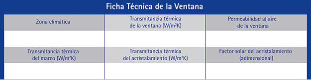 Detalle de la Ficha técnica de la Ventana Etiqueta de Eficiencia Energética de Ventanas